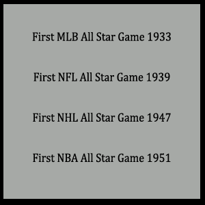 First sanctioned all star game in the major sports